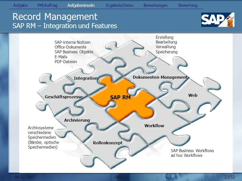 Record Management SAP RM – Integration und Features SAP RM