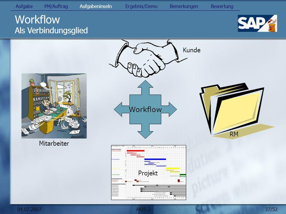Workflow Als Verbindungsglied Workflow Kunde RM Mitarbeiter Projekt