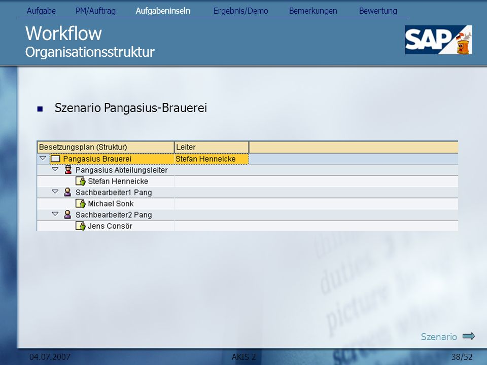 Workflow Organisationsstruktur Szenario Pangasius-Brauerei Szenario