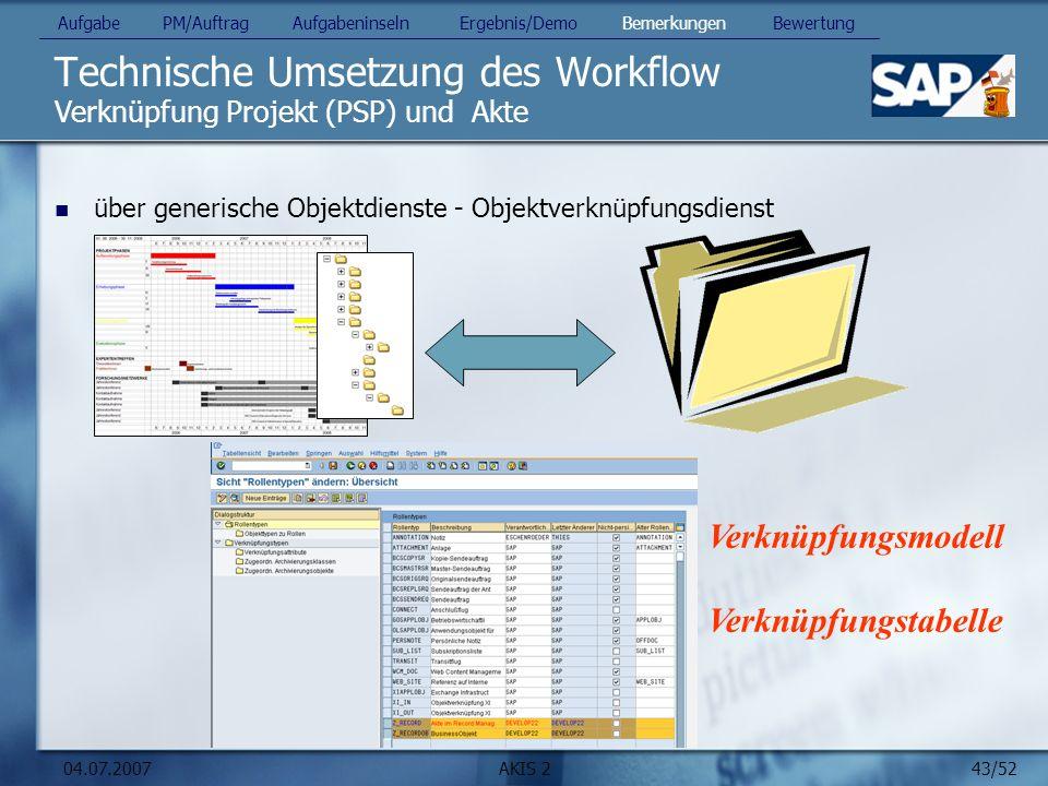 Technische Umsetzung des Workflow