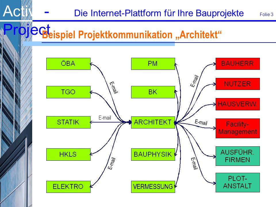 """Beispiel Projektkommunikation """"Architekt"""