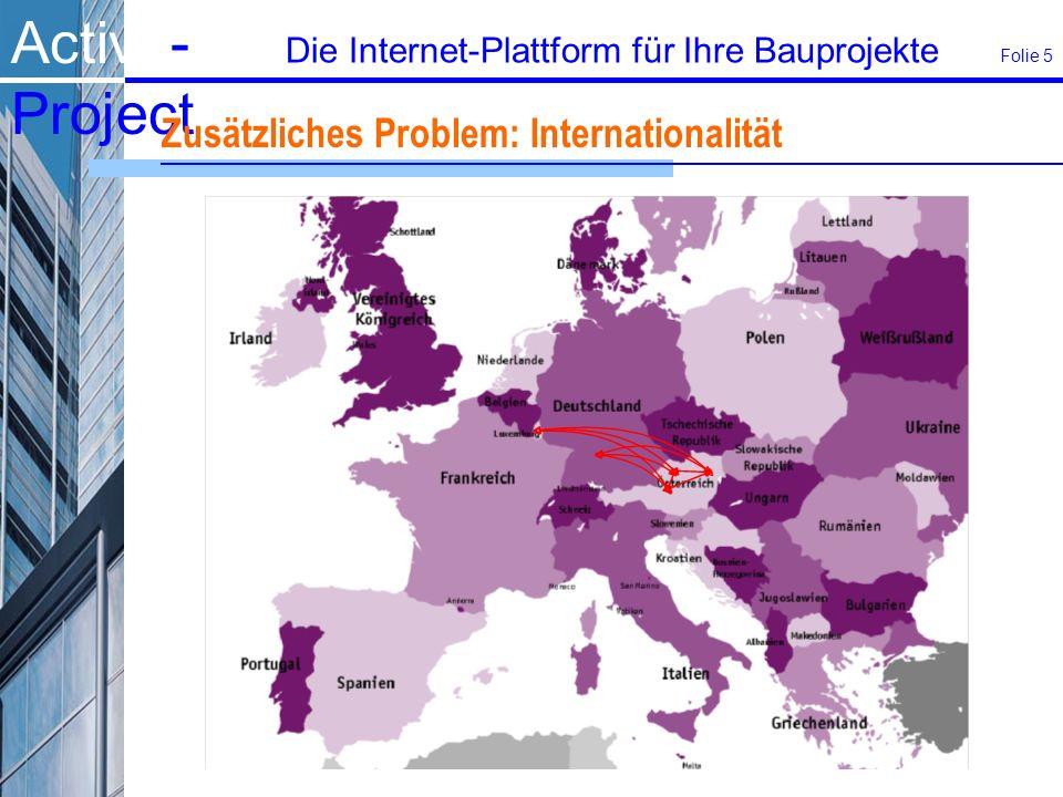 Zusätzliches Problem: Internationalität