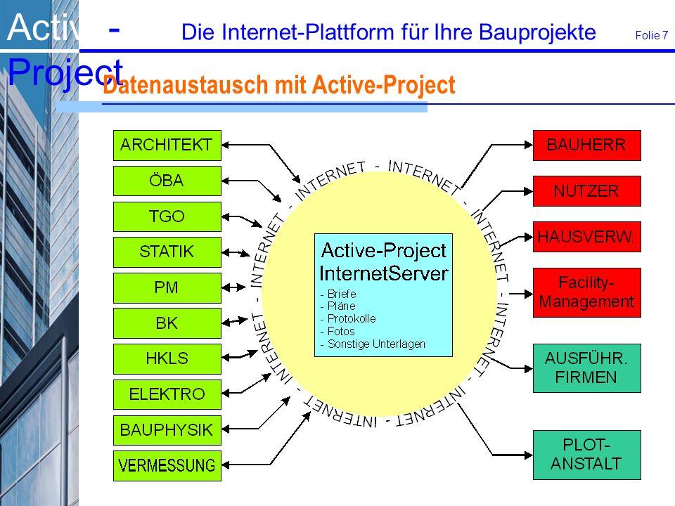 Datenaustausch mit Active-Project