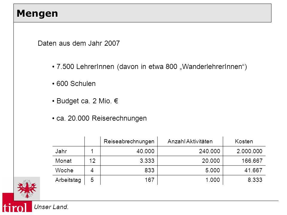 Mengen Daten aus dem Jahr 2007