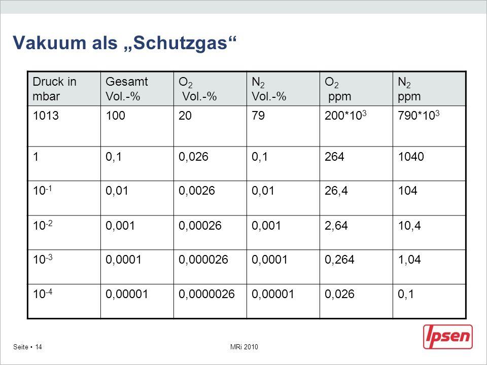 """Vakuum als """"Schutzgas"""