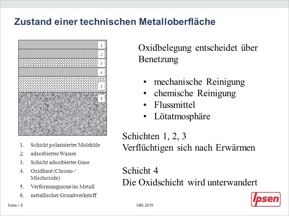 Zustand einer technischen Metalloberfläche