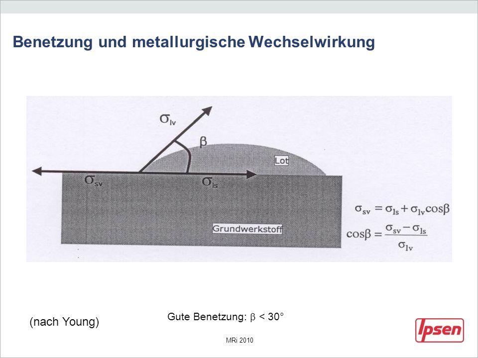Benetzung und metallurgische Wechselwirkung