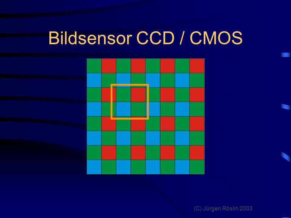 Bildsensor CCD / CMOS CCD und CMOS-Sensoren (haben grundsätzlich gleichen Aufbau) (Bayer-Mosaik) Stilisierte Darstellung mit 16 x 16 Bildpunkten.