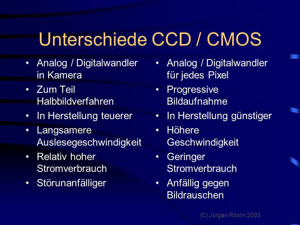 Unterschiede CCD / CMOS