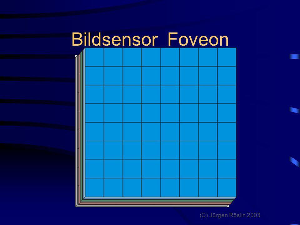 Bildsensor Foveon Foveon – Chip wird bislang nur von Sigma eingesetzt