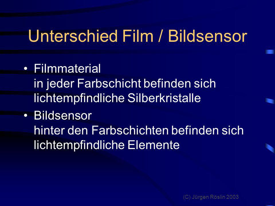 Unterschied Film / Bildsensor
