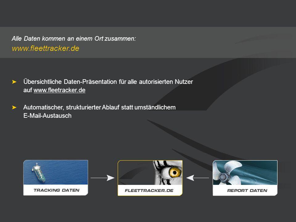 www.fleettracker.de Alle Daten kommen an einem Ort zusammen: