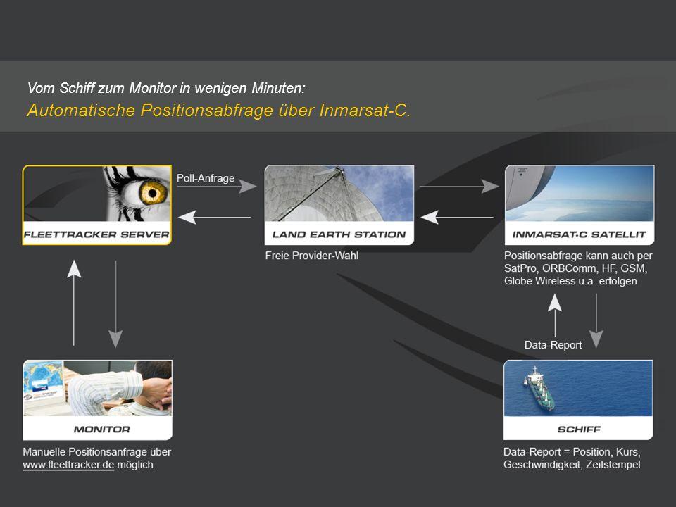 Automatische Positionsabfrage über Inmarsat-C.