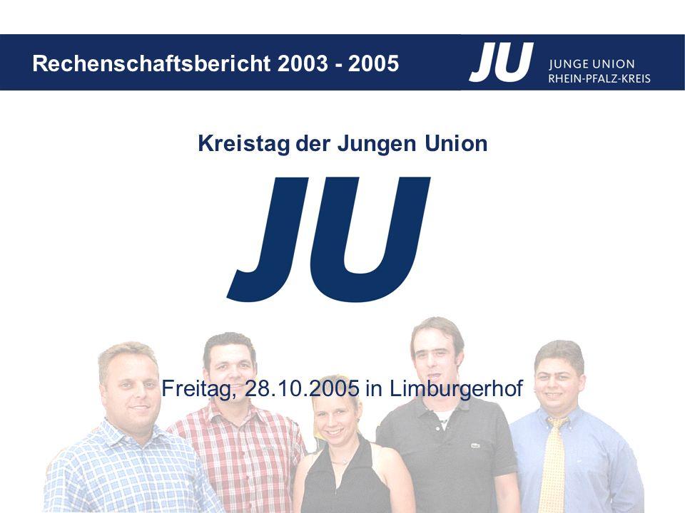 Kreistag der Jungen Union