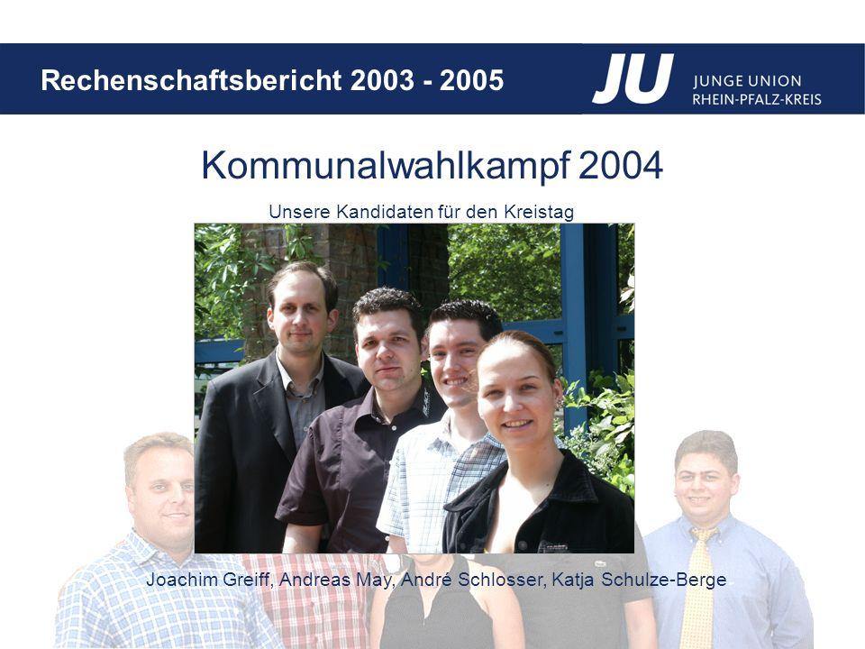 Kommunalwahlkampf 2004 Unsere Kandidaten für den Kreistag