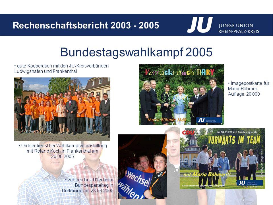 Bundestagswahlkampf 2005 gute Kooperation mit den JU-Kreisverbänden Ludwigshafen und Frankenthal. Imagepostkarte für Maria Böhmer.