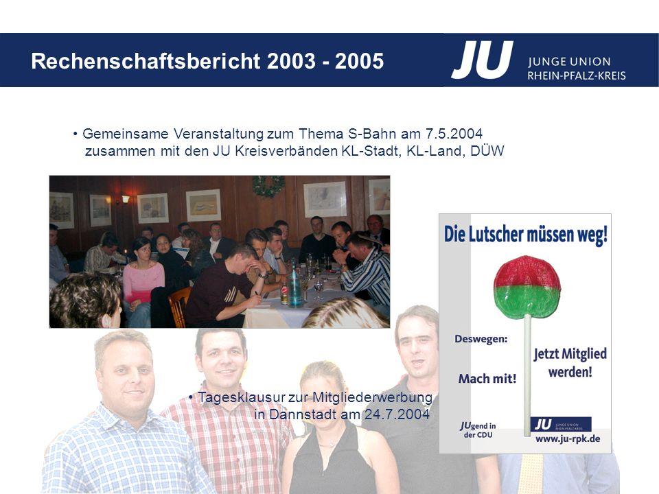 Gemeinsame Veranstaltung zum Thema S-Bahn am 7.5.2004