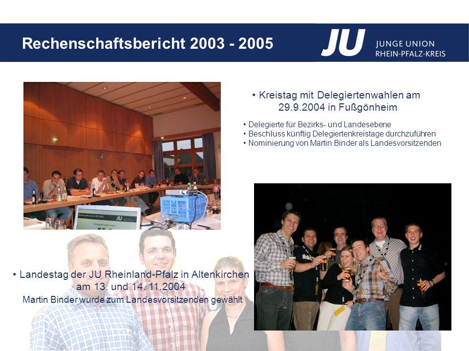 Kreistag mit Delegiertenwahlen am 29.9.2004 in Fußgönheim