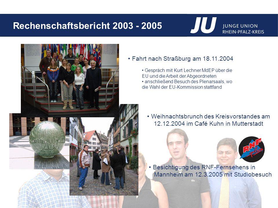 Fahrt nach Straßburg am 18.11.2004