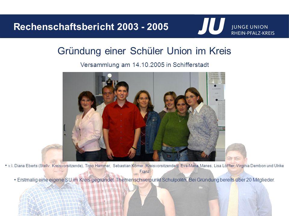 Gründung einer Schüler Union im Kreis