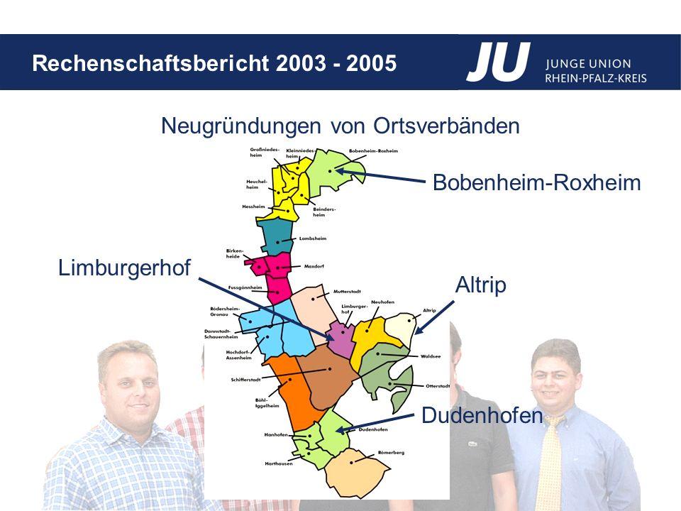 Neugründungen von Ortsverbänden