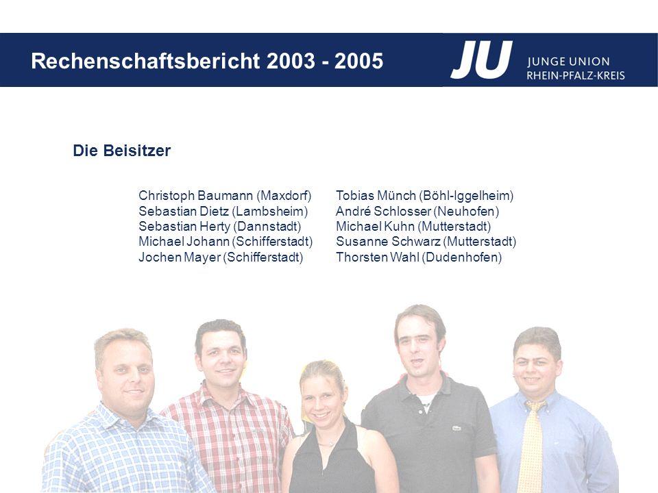 Die Beisitzer Christoph Baumann (Maxdorf) Sebastian Dietz (Lambsheim)
