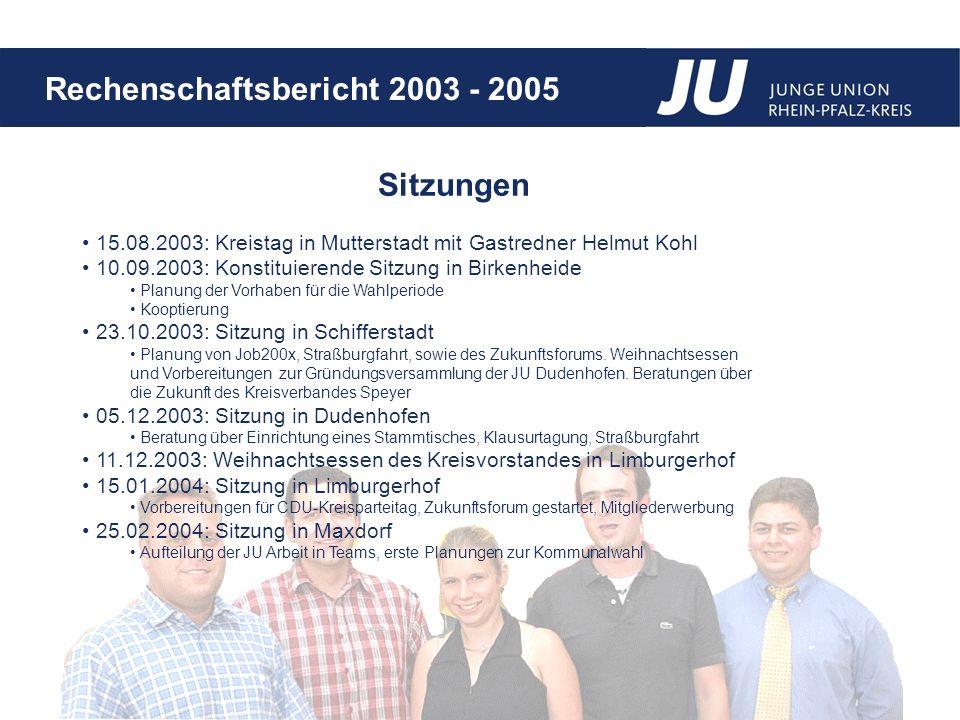 Sitzungen 15.08.2003: Kreistag in Mutterstadt mit Gastredner Helmut Kohl. 10.09.2003: Konstituierende Sitzung in Birkenheide.