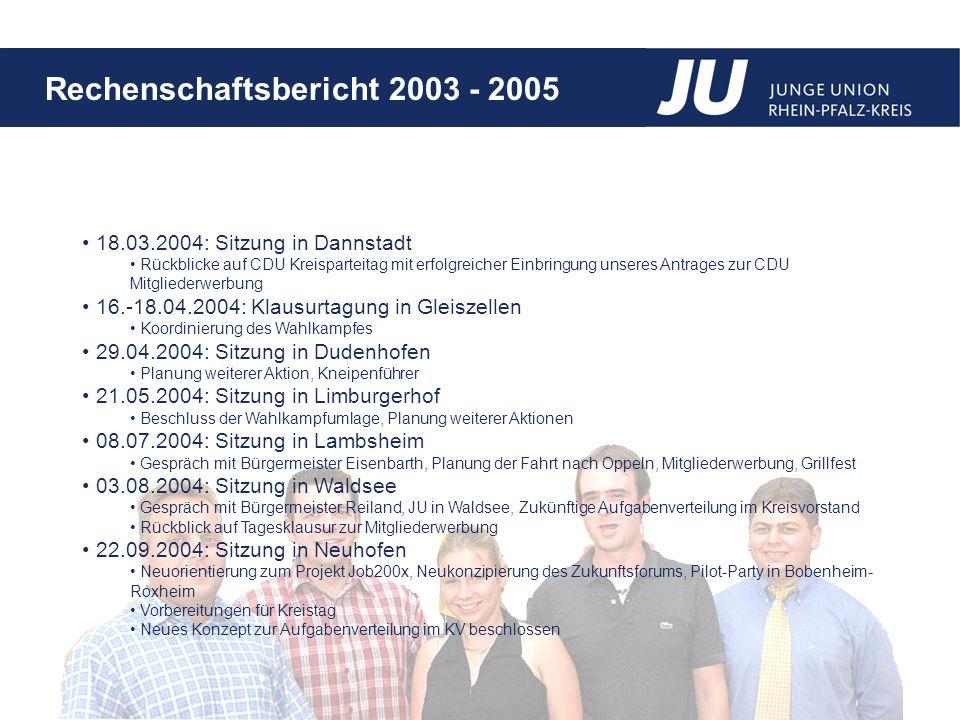 16.-18.04.2004: Klausurtagung in Gleiszellen
