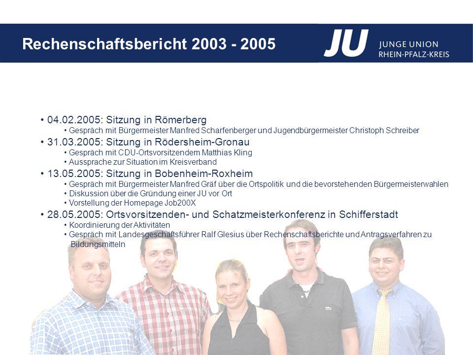 31.03.2005: Sitzung in Rödersheim-Gronau