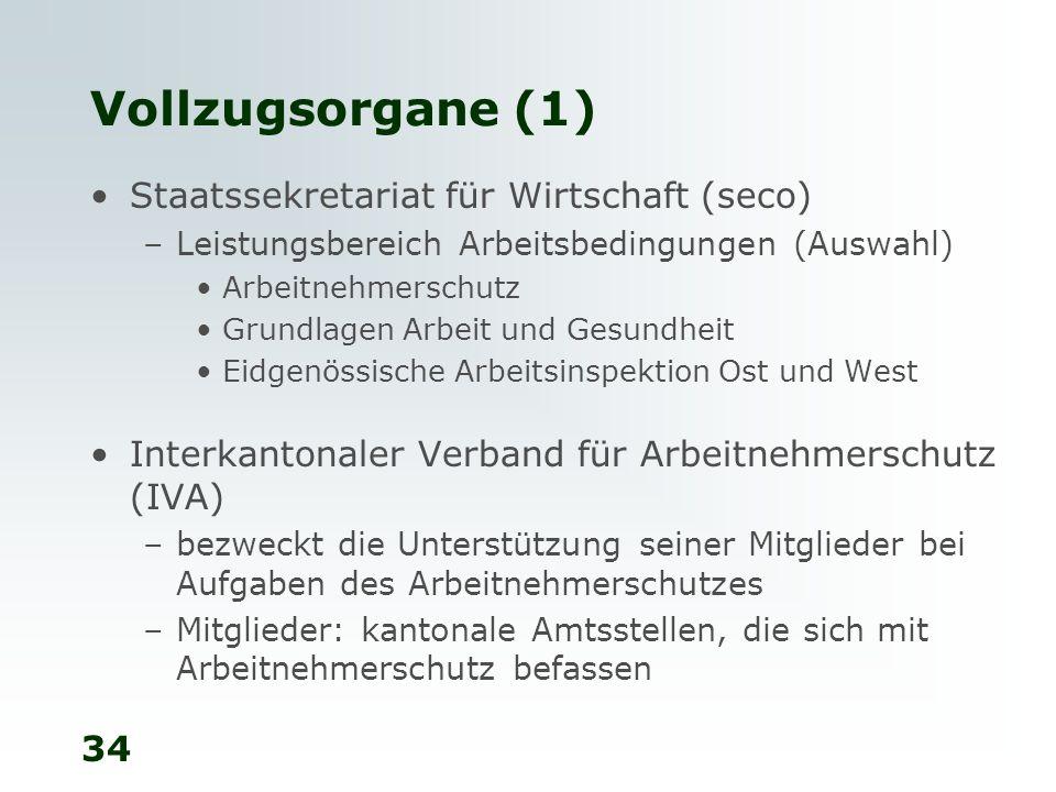 Vollzugsorgane (1) Staatssekretariat für Wirtschaft (seco)