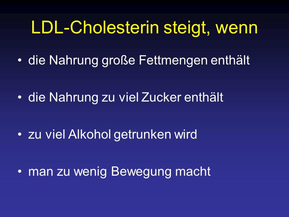 LDL-Cholesterin steigt, wenn