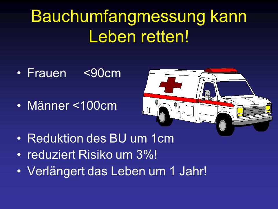 Bauchumfangmessung kann Leben retten!