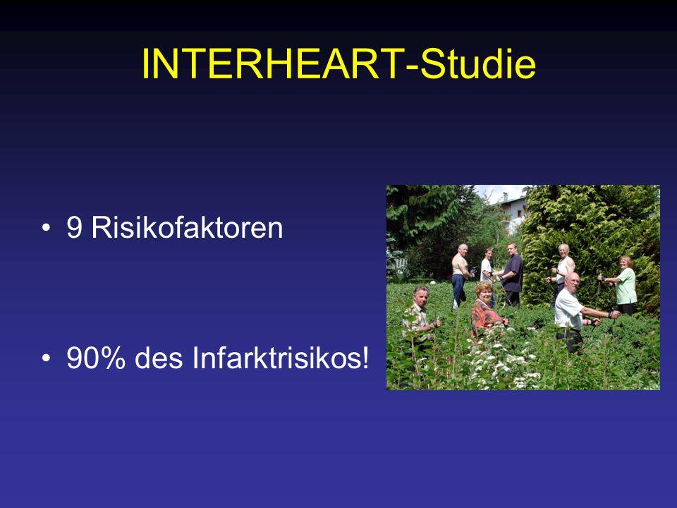 INTERHEART-Studie 9 Risikofaktoren 90% des Infarktrisikos!