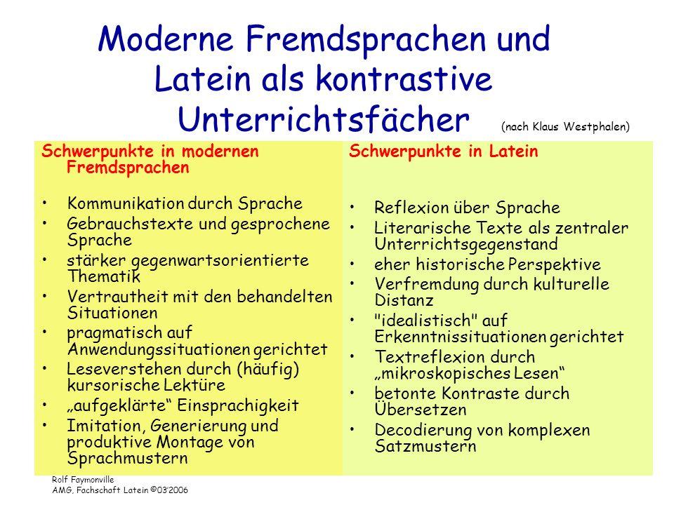 Moderne Fremdsprachen und Latein als kontrastive Unterrichtsfächer