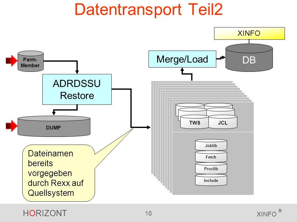 Datentransport Teil2 DB Merge/Load ADRDSSU Restore