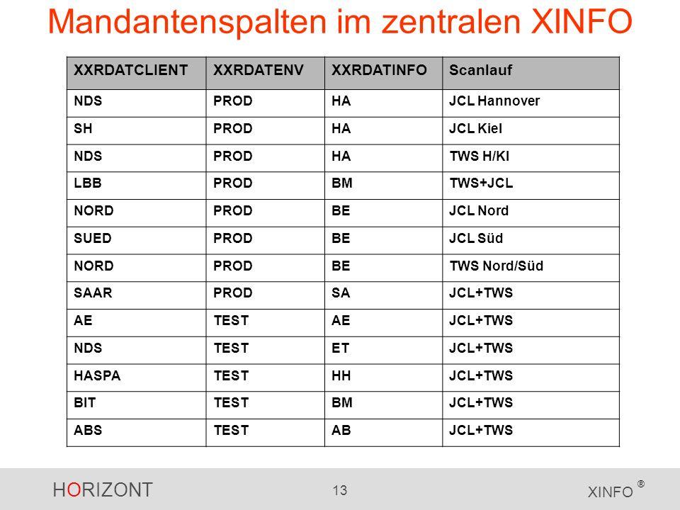 Mandantenspalten im zentralen XINFO