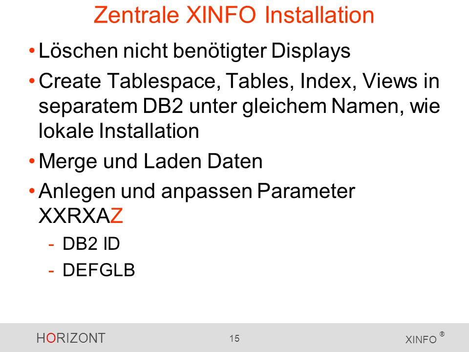 Zentrale XINFO Installation