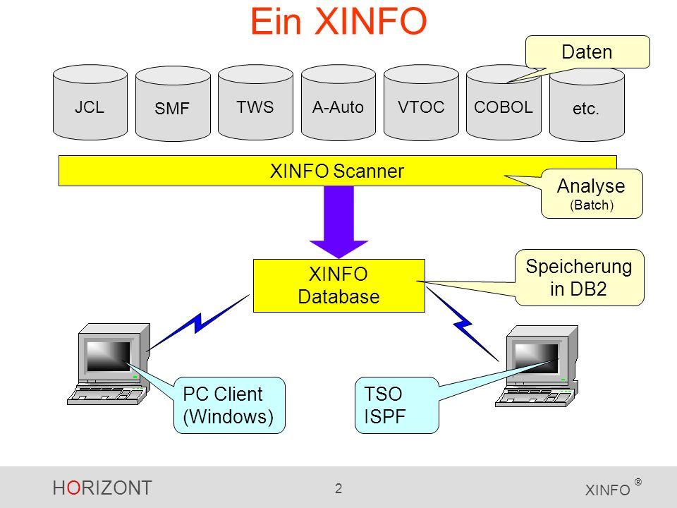Ein XINFO Daten XINFO Scanner Analyse (Batch) Speicherung in DB2 XINFO
