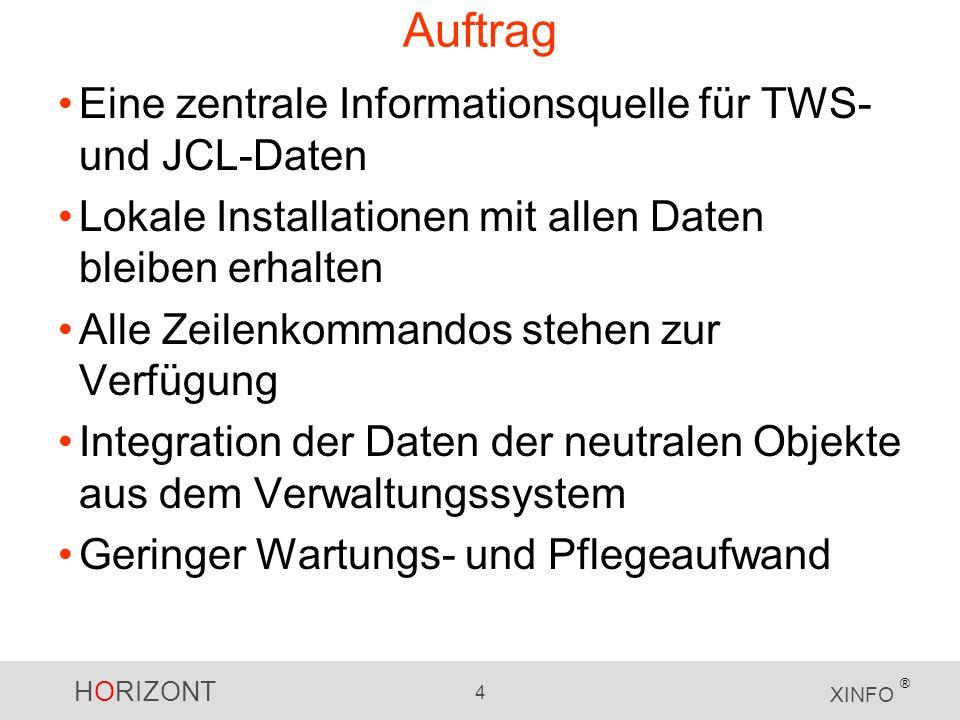 Auftrag Eine zentrale Informationsquelle für TWS- und JCL-Daten