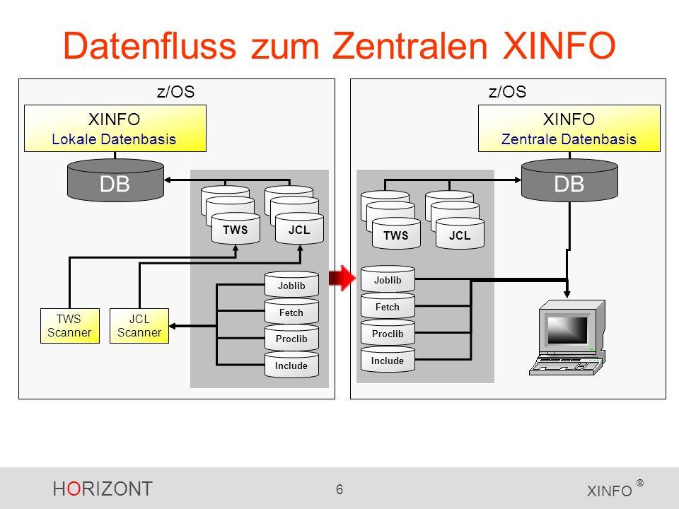 Datenfluss zum Zentralen XINFO