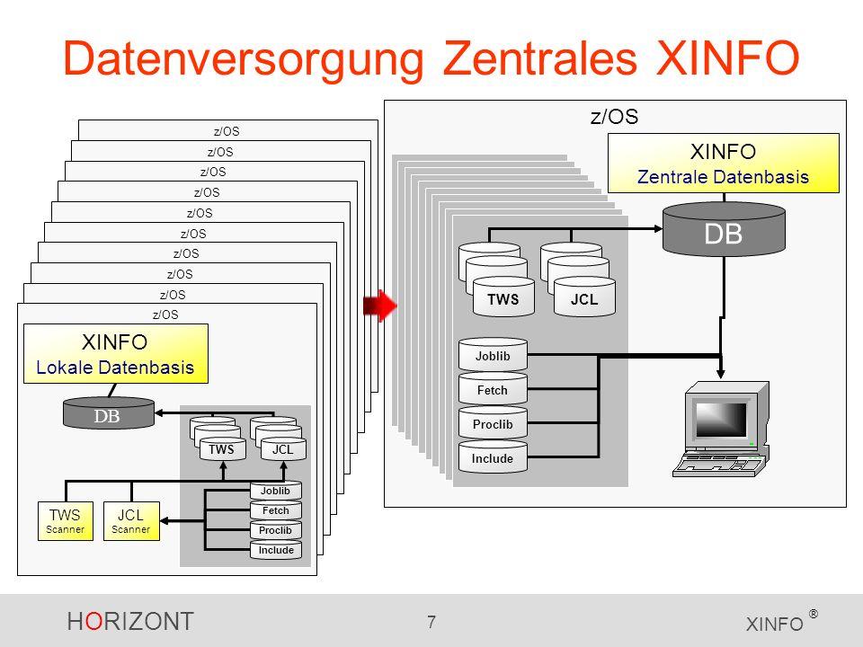 Datenversorgung Zentrales XINFO
