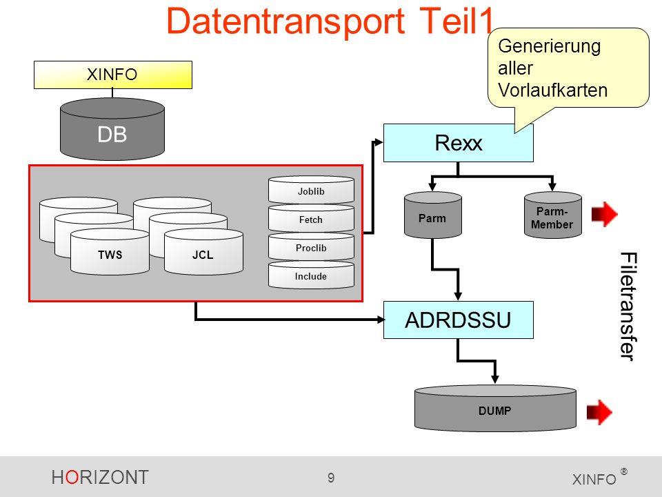 Datentransport Teil1 DB Rexx Filetransfer ADRDSSU