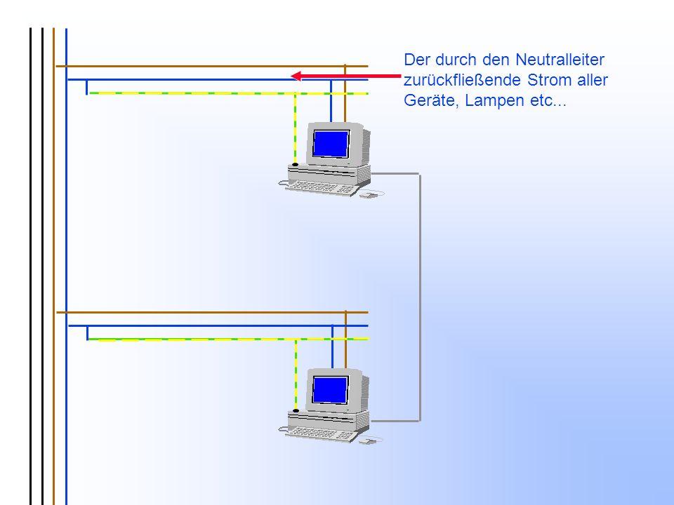 Der durch den Neutralleiter zurückfließende Strom aller Geräte, Lampen etc...