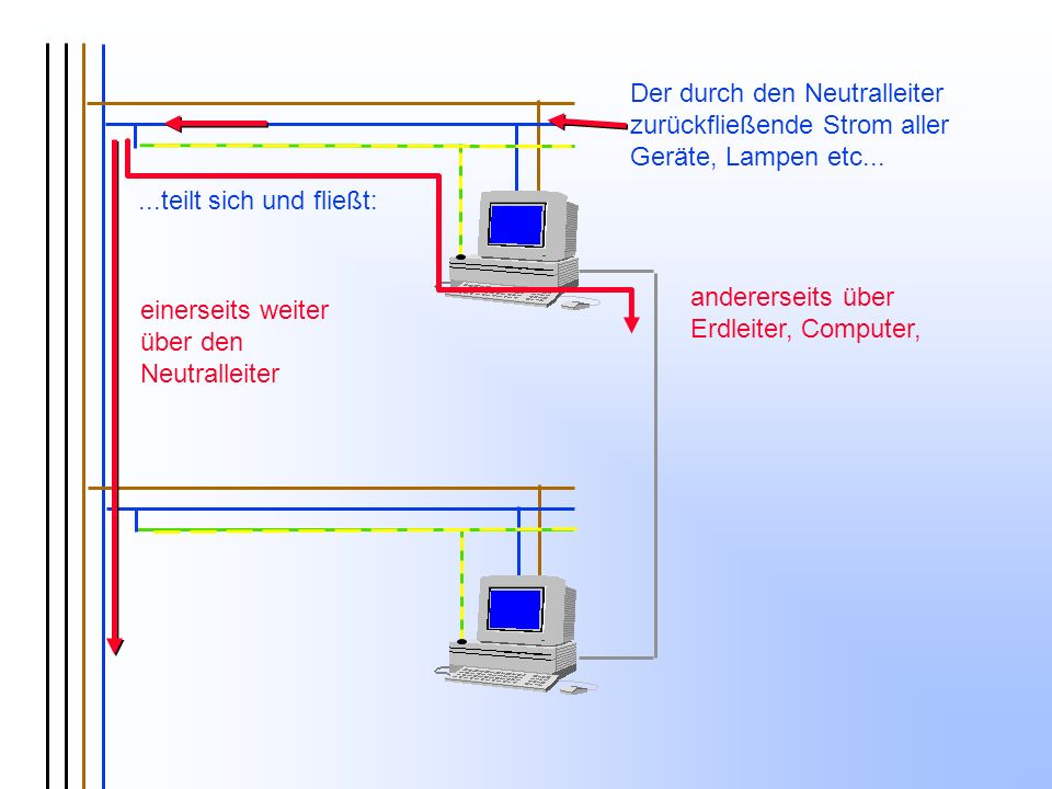 Niedlich Wohin Geht Der Neutralleiter Bilder - Der Schaltplan ...