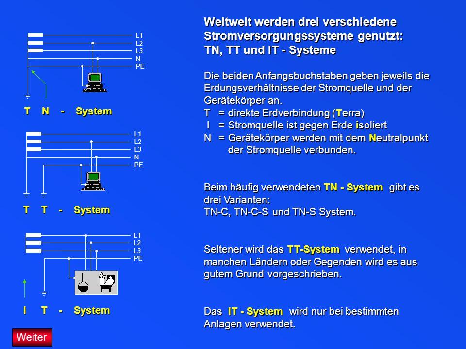 Weltweit werden drei verschiedene Stromversorgungssysteme genutzt: