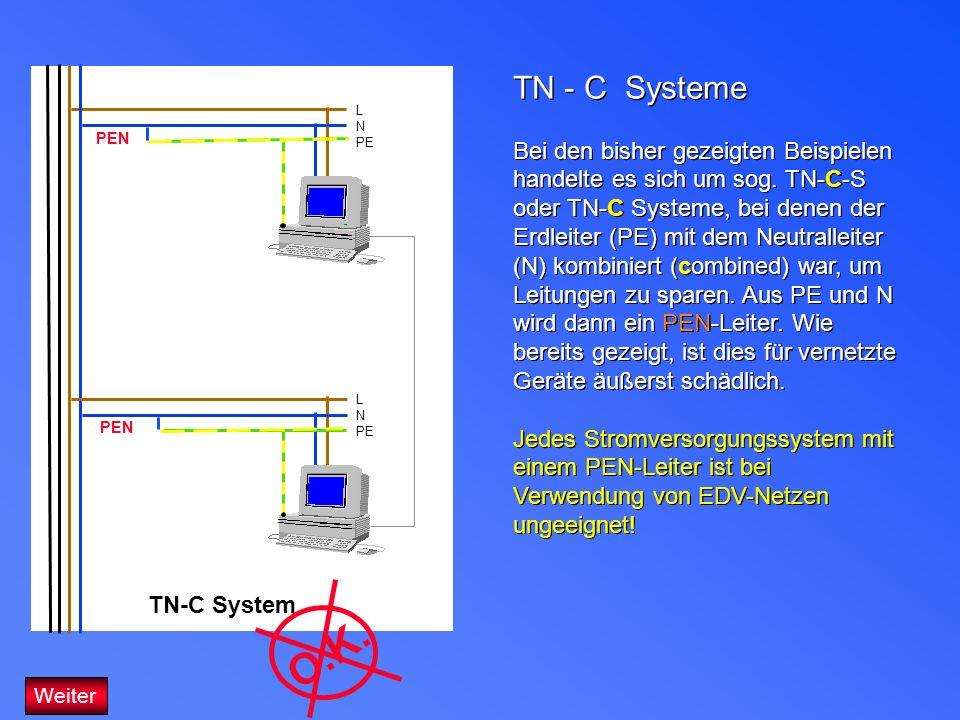 TN - C Systeme