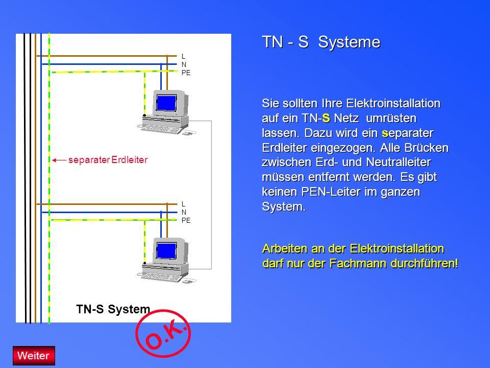 TN - S Systeme
