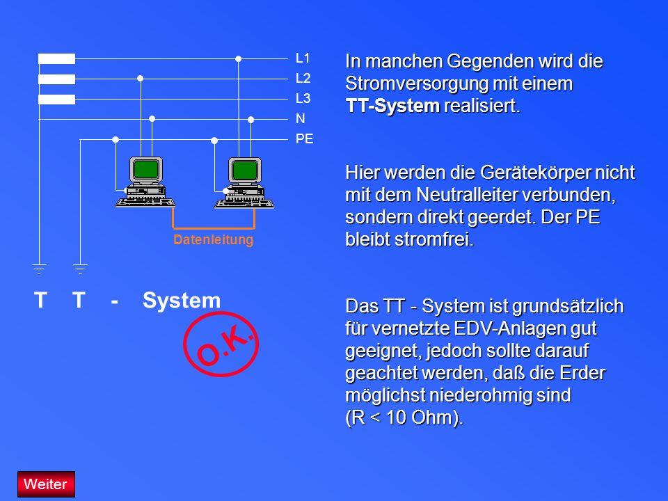 L1L2. L3. N. PE. In manchen Gegenden wird die Stromversorgung mit einem. TT-System realisiert.
