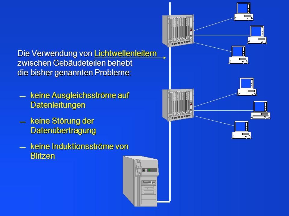 Die Verwendung von Lichtwellenleitern zwischen Gebäudeteilen behebt die bisher genannten Probleme: