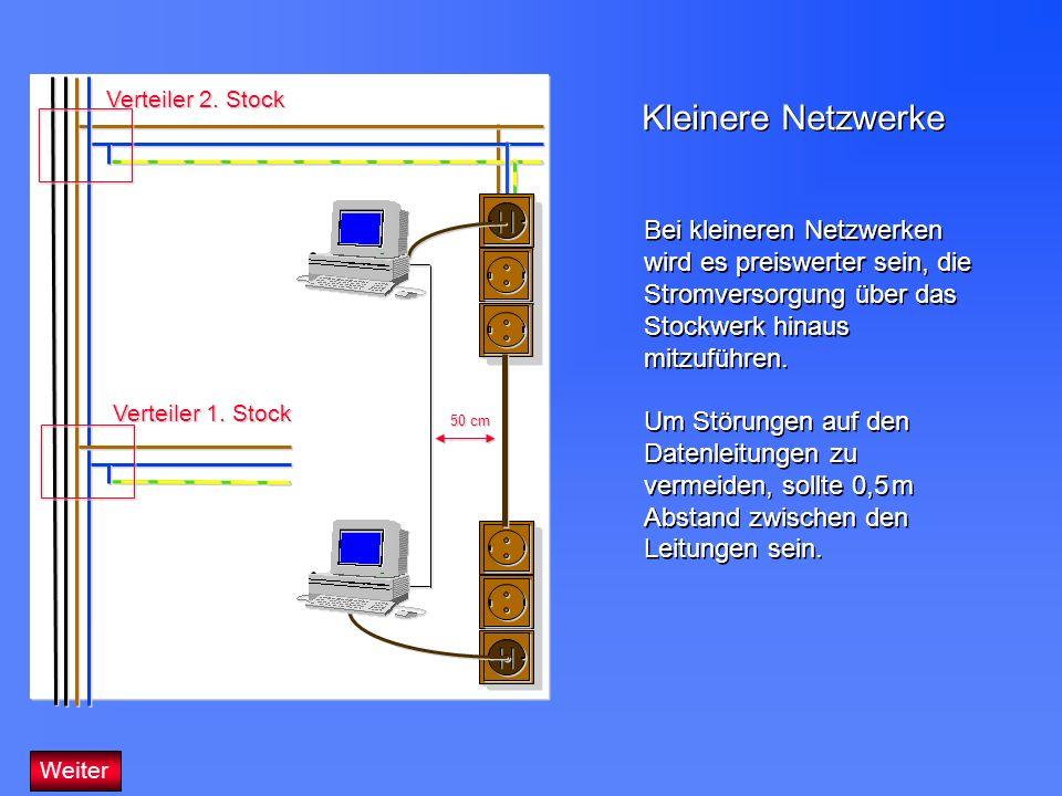 Verteiler 2. StockVerteiler 1. Stock. 50 cm. Kleinere Netzwerke.